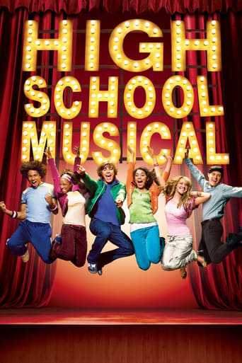 Poster of High School Musical