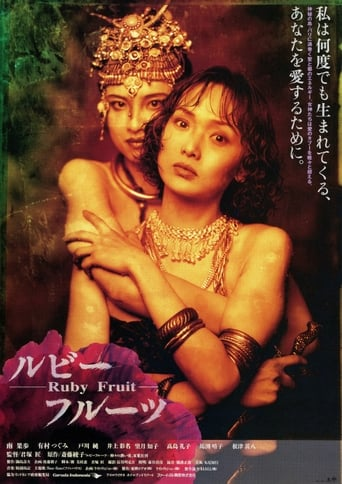 Poster of Ruby Fruit