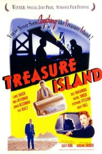 Poster of Treasure Island