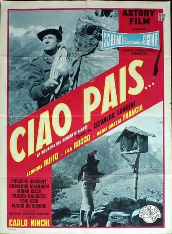 Poster of Ciao pais..!