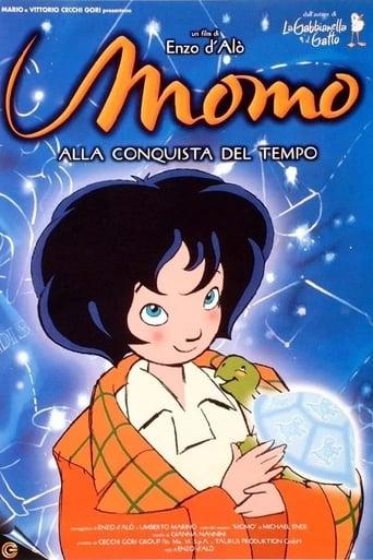 Poster of Momo