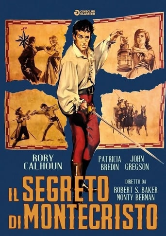 Poster of The Treasure of Monte Cristo