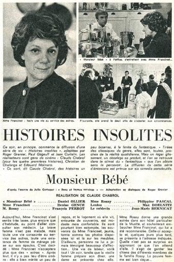 Poster of Monsieur Bébé