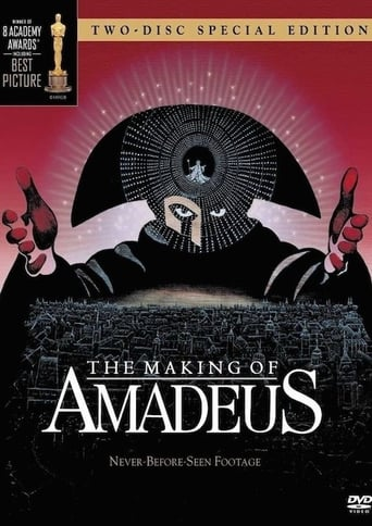 Poster of The Making of 'Amadeus'