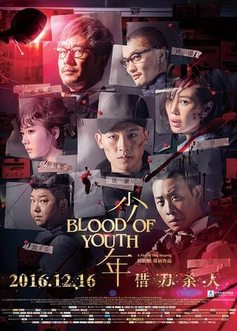 Poster of Blood of Youth