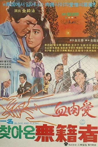Poster of Love Of Blood Relations