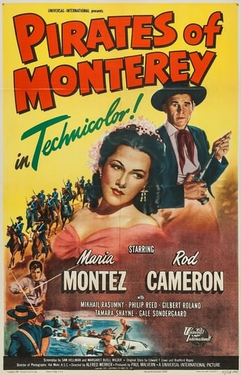 Poster of Pirates of Monterey