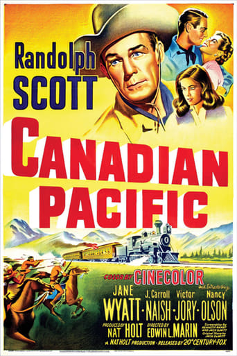 Poster of Canadian Pacific
