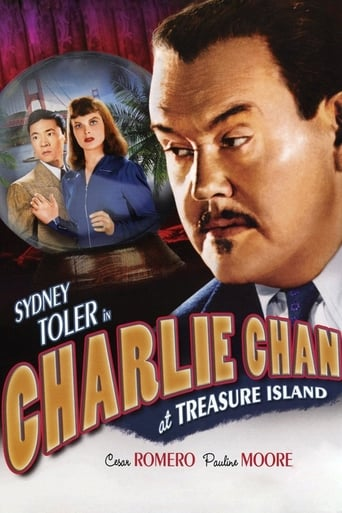 Poster of Charlie Chan at Treasure Island