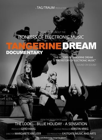 Poster of Tangerine Dream: Sound from Another World