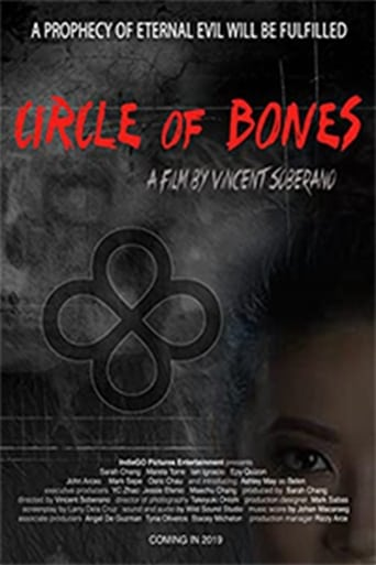 Poster of Circle of Bones