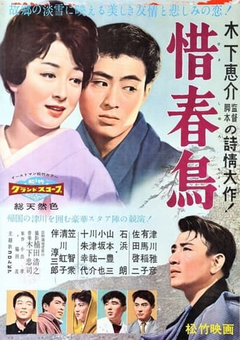 Poster of Farewell to Spring