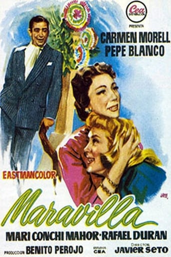 Poster of Maravilla