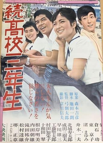 High School Juniors (Part II)