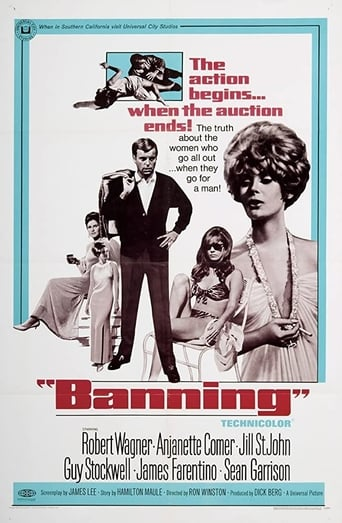 Poster of Banning