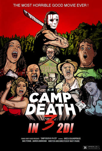 Poster of Camp Death III in 2D!