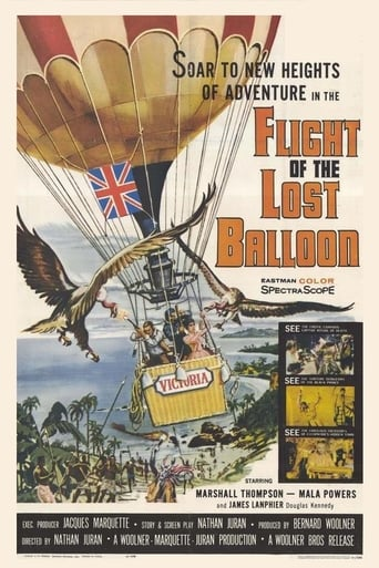 Poster of Flight of the Lost Balloon