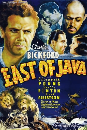 Poster of East of Java