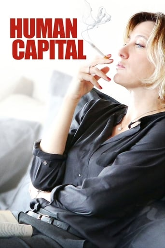 Poster of Human Capital