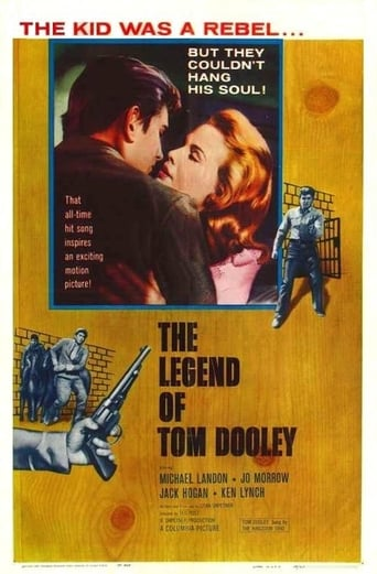 Poster of The Legend of Tom Dooley