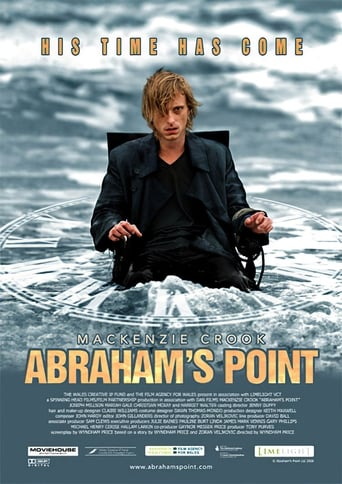 Poster of Abraham's Point