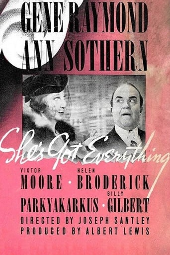 Poster of She's Got Everything
