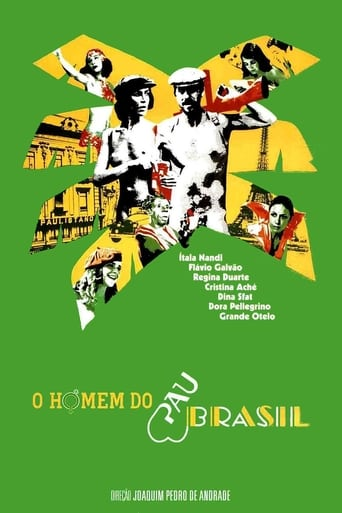 Poster of The Brazilwood Man
