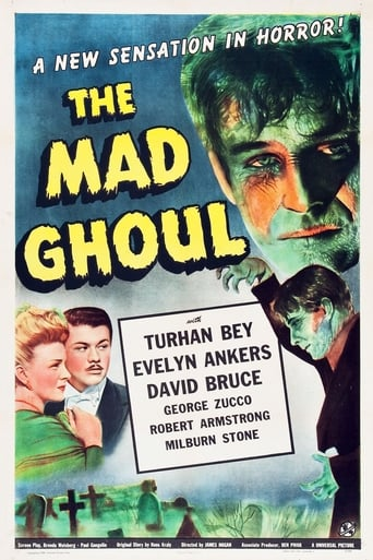 Poster of The Mad Ghoul