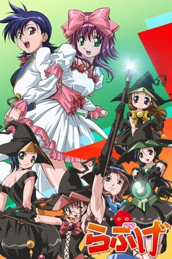 Poster of Akahori's Heretical Hour Love Game