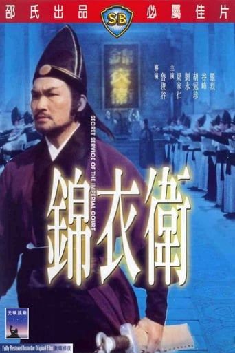 Poster of Secret Service of the Imperial Court