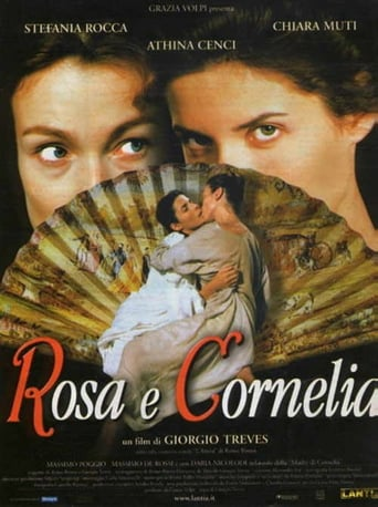 Poster of Rosa and Cornelia