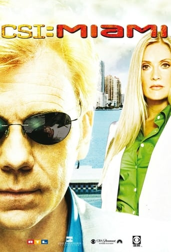 Poster of CSI: Miami