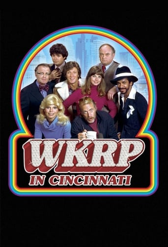 Poster of WKRP in Cincinnati
