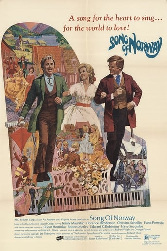 Poster of Song of Norway