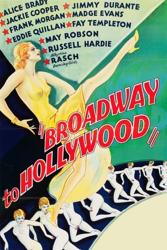 Poster of Broadway to Hollywood