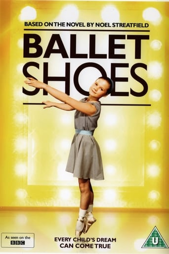 Poster of Ballet Shoes