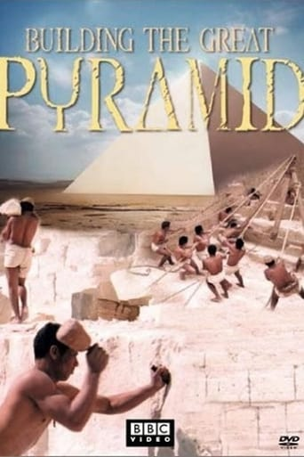 Poster of Pyramid
