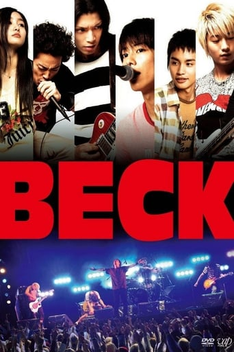 Poster of BECK