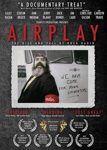 Poster of Airplay: The Rise and Fall of Rock Radio