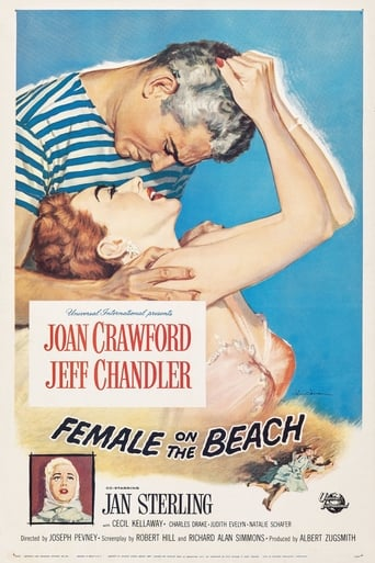Poster of Female on the Beach