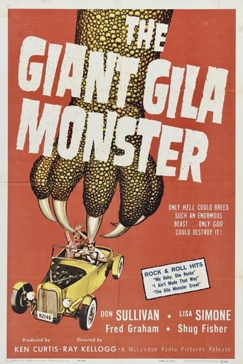 Poster of The Giant Gila Monster
