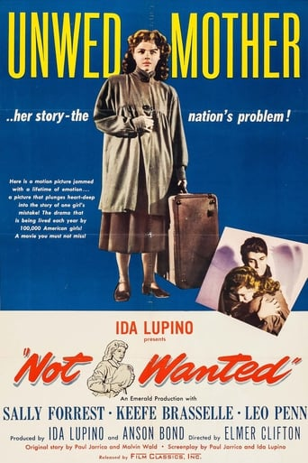 Poster of Not Wanted