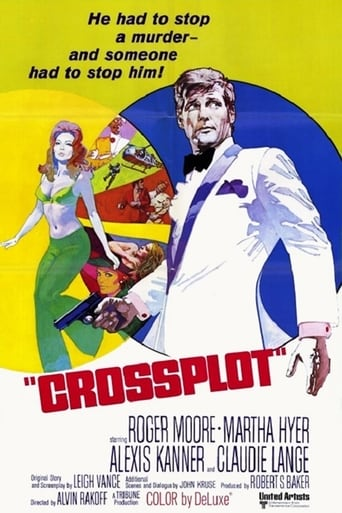 Poster of Crossplot