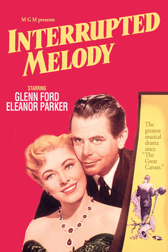 Poster of Interrupted Melody