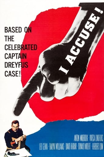 Poster of I Accuse!