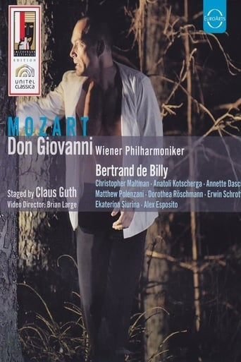 Poster of Don Giovanni