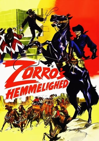 Poster of Behind the Mask of Zorro