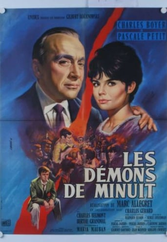 Poster of Demons at Midnight