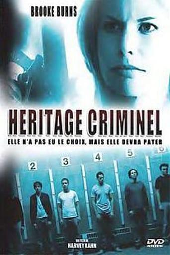 Poster of Héritage criminel