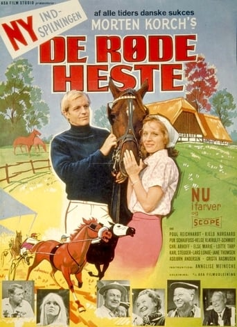 Poster of The Red Horses